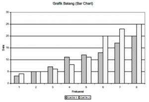 Distribusi frekuensi alek oktadinata grafik batang pada dasarnya sama fugsinya dengan grafik garis yaitu untuk menggambarkan data berkala grafik batang juga terdiri dari grafik batang tunggal ccuart Choice Image