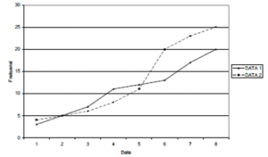 Distribusi frekuensi alek oktadinata grafik batang balok bar chart ccuart Image collections